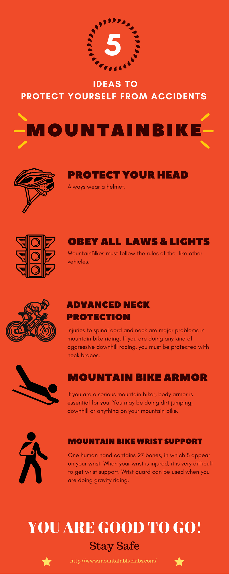 Mountain-BIke-Protection-Gear-Infographics